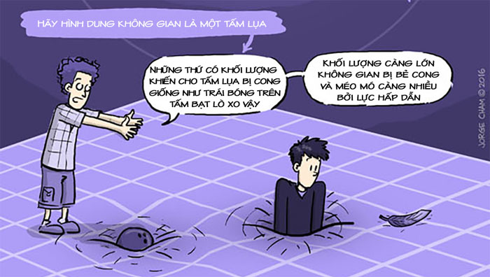 Tìm hiểu về sóng hấp dẫn qua truyện tranh - c3thachban.edu.vn